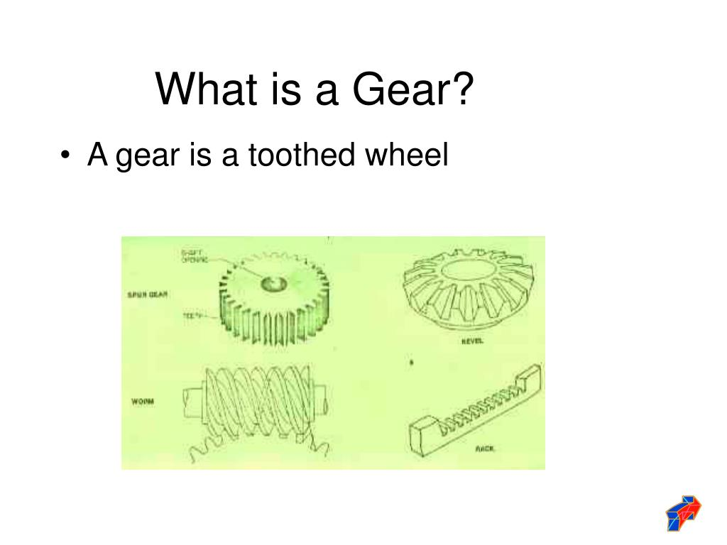 What is a Gear?