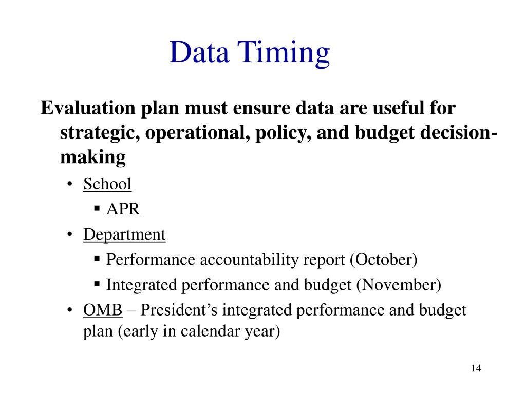 Data Timing