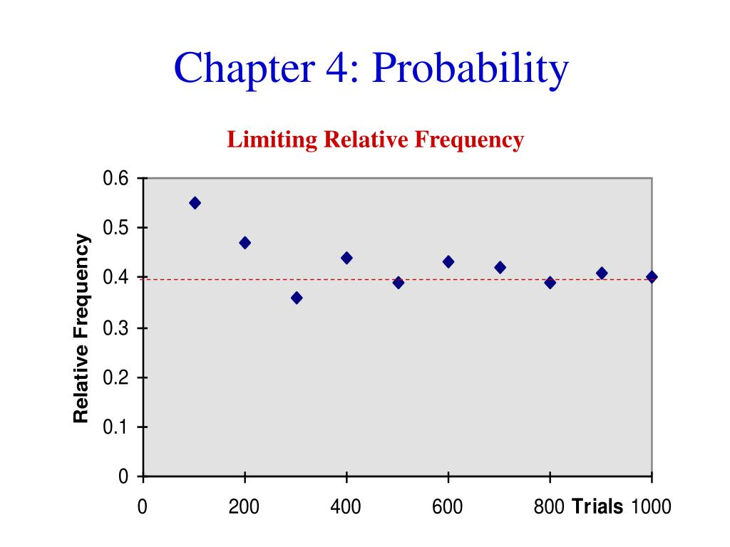 chapter 4 probability l.