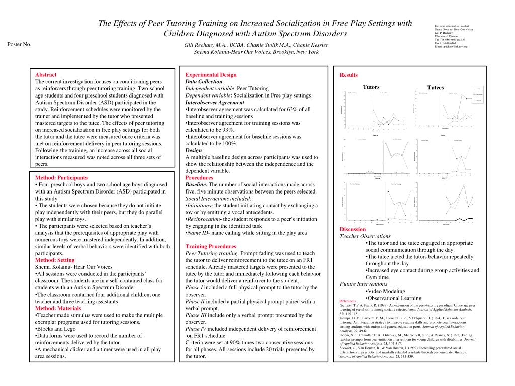 PPT - The Effects of Peer Tutoring Training on Increased