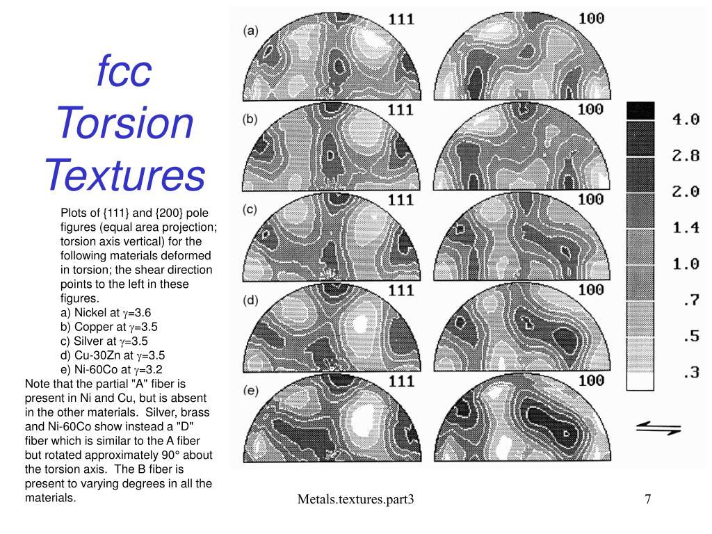 fcc Torsion Textures