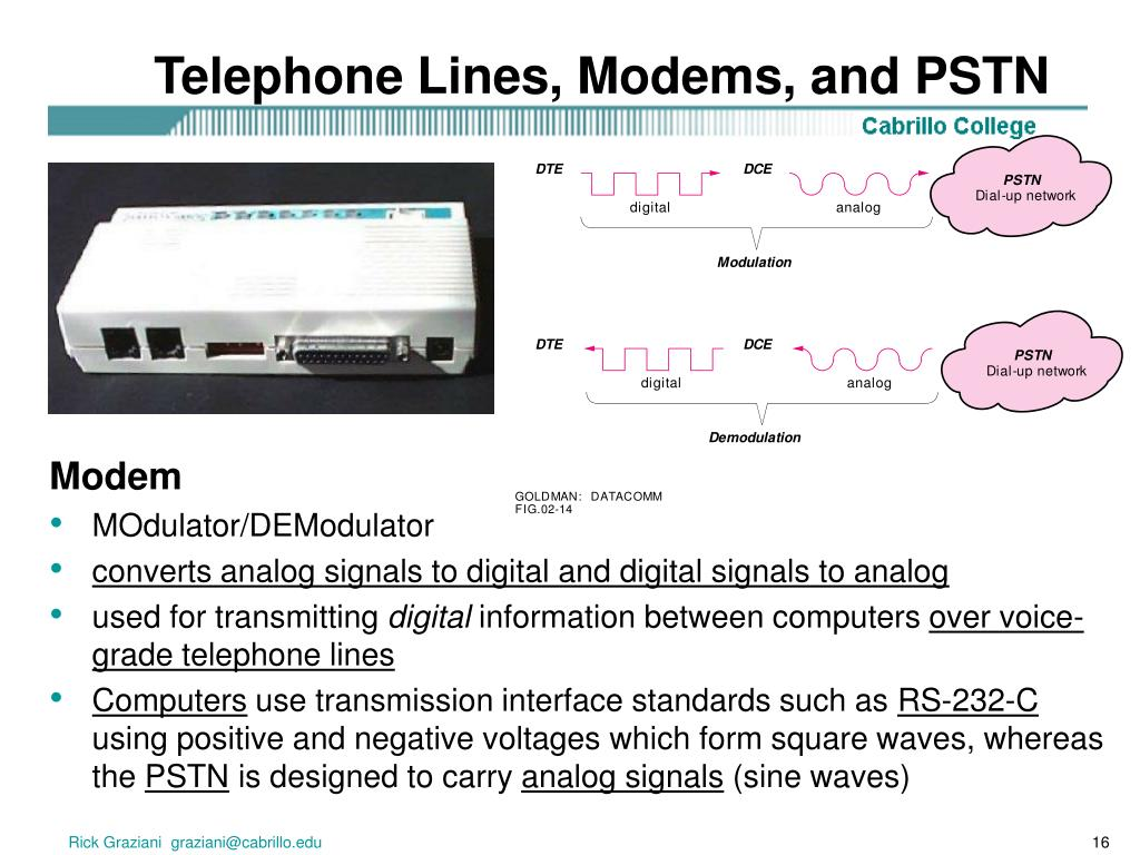 Telephone Lines, Modems, and PSTN