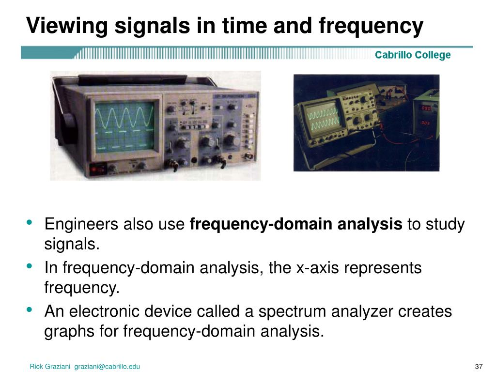 Viewing signals in time and frequency