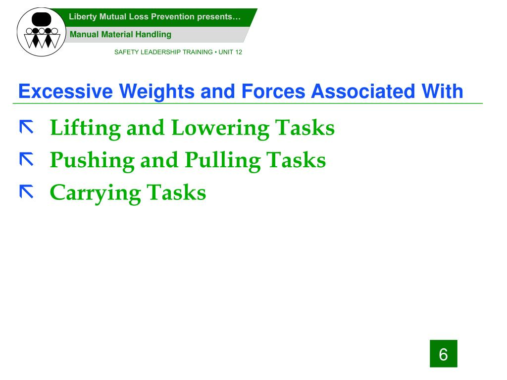 Excessive Weights and Forces Associated With