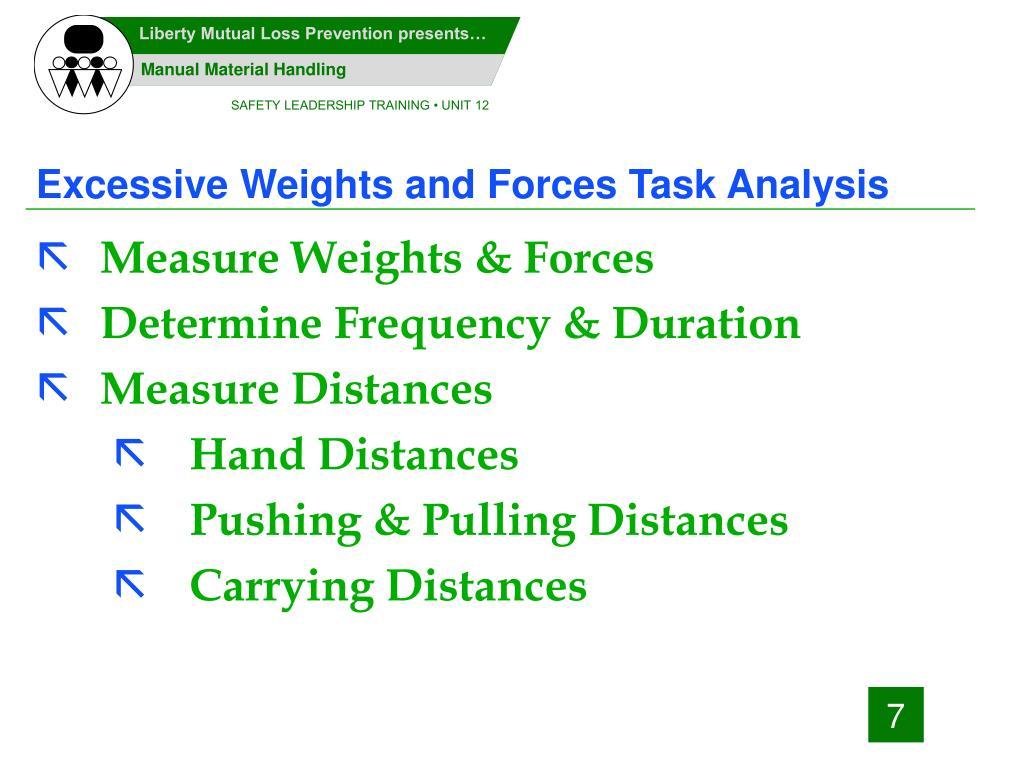 Excessive Weights and Forces Task Analysis