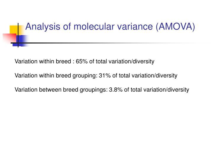 Analysis of molecular variance (AMOVA)