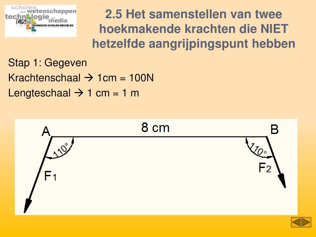 2 5 het samenstellen van twee hoekmakende krachten die niet hetzelfde aangrijpingspunt hebben l.