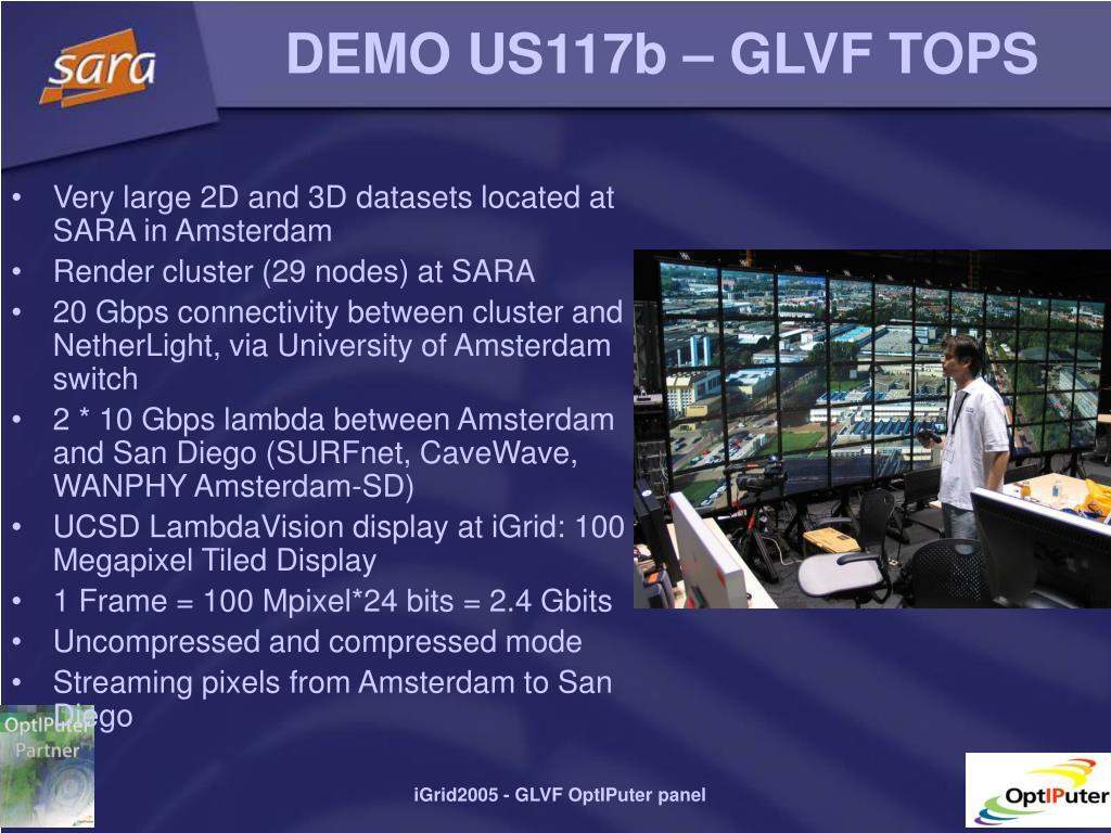 DEMO US117b – GLVF TOPS