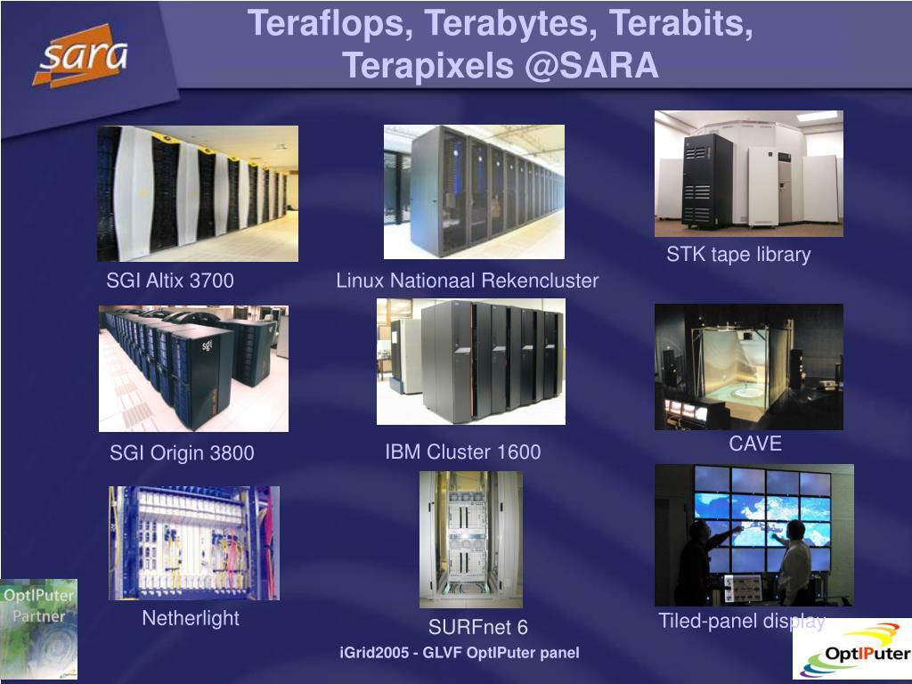 Teraflops, Terabytes, Terabits, Terapixels @SARA