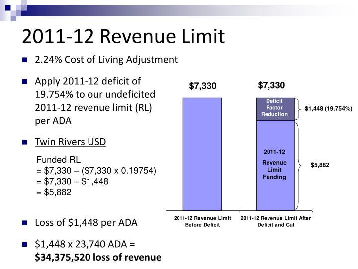 2011-12 Revenue Limit