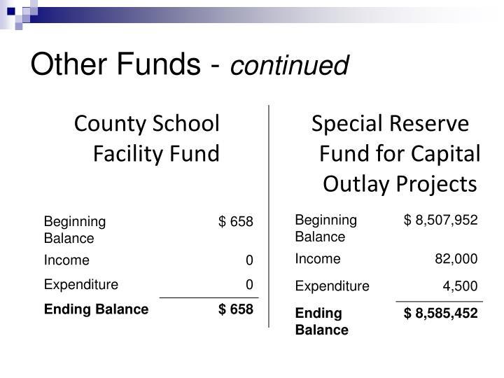 County School Facility Fund
