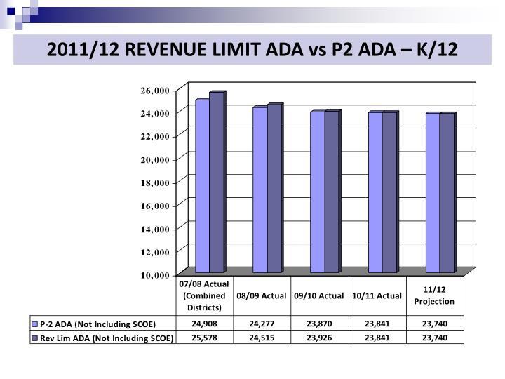 2011/12 REVENUE LIMIT ADA vs P2 ADA – K/12