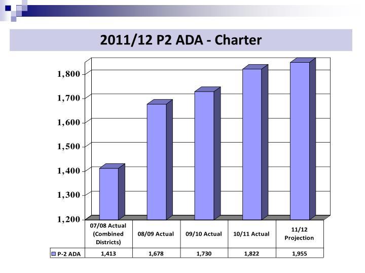 2011/12 P2 ADA - Charter