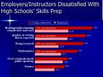 employers instructors dissatisfied with high schools skills prep