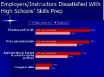 employers instructors dissatisfied with high schools skills prep21