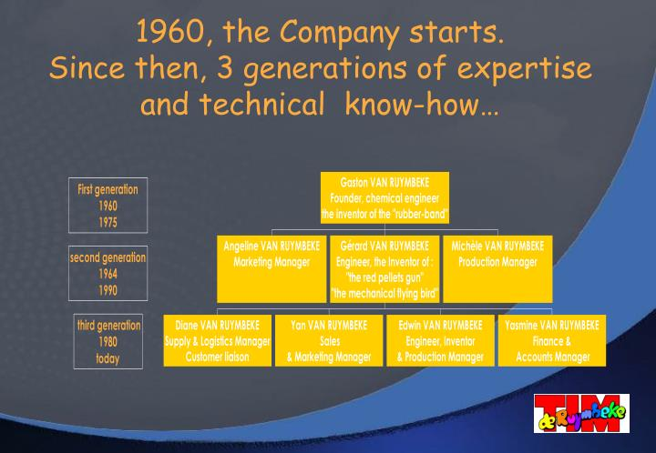 1960 the company starts since then 3 generations of expertise and technical know how