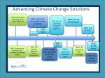 advancing climate change solutions