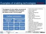 examples of enabling technologies extract
