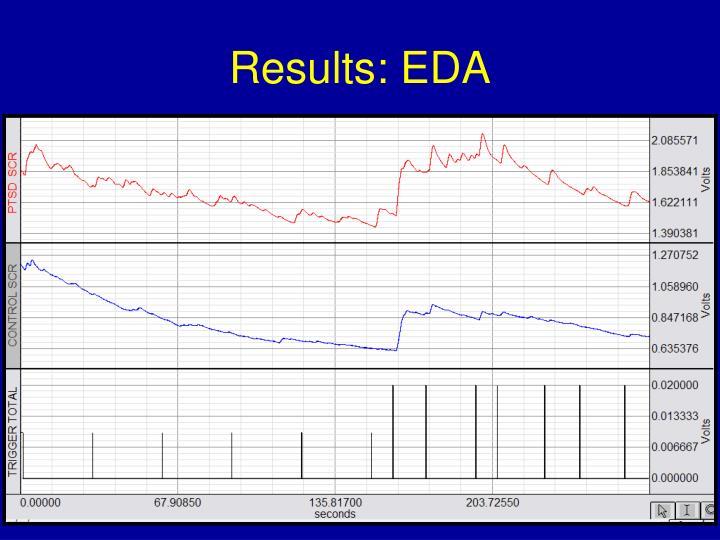 Results: EDA