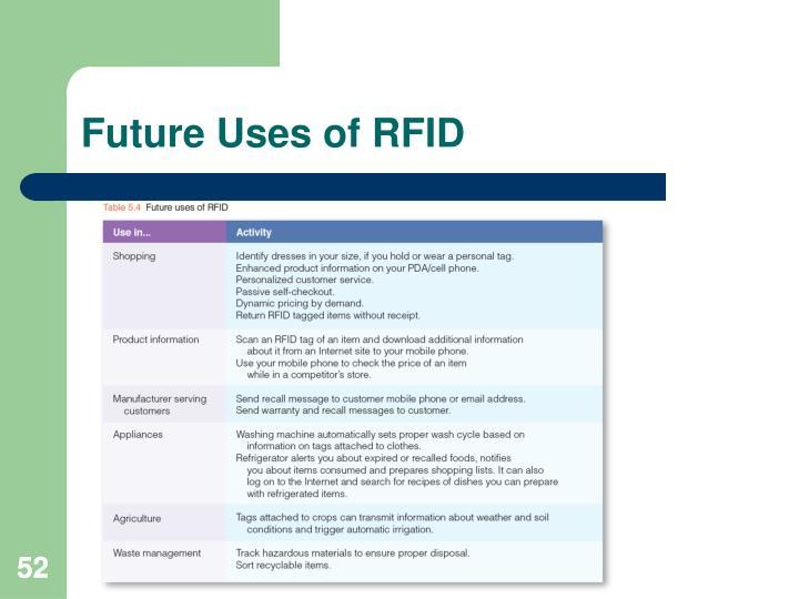 Future Uses of RFID