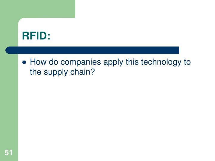 RFID: