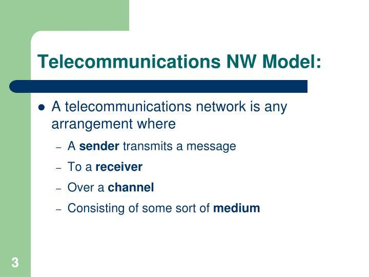 Telecommunications nw model