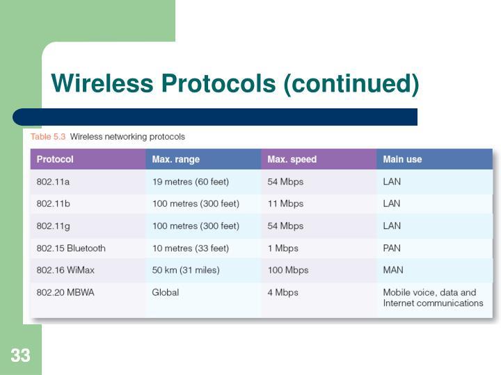 Wireless Protocols (continued)