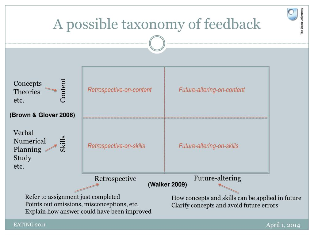 A possible taxonomy of feedback