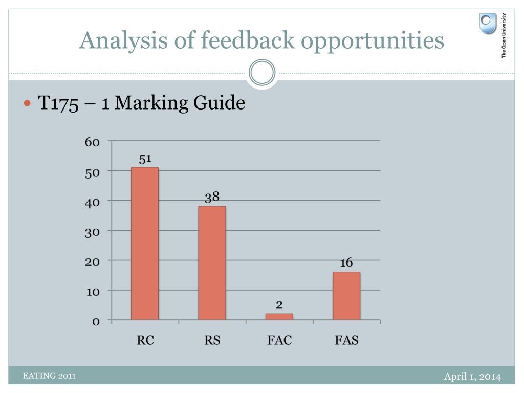 Analysis of feedback opportunities
