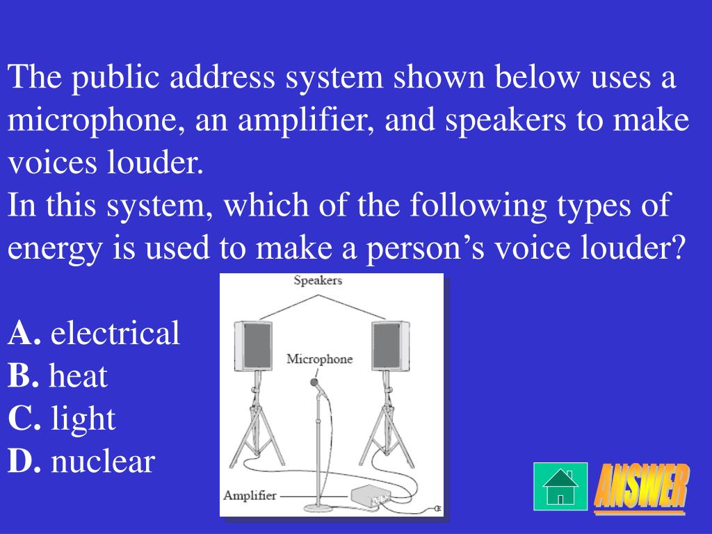 The public address system shown below uses a microphone, an amplifier, and speakers to make voices louder.