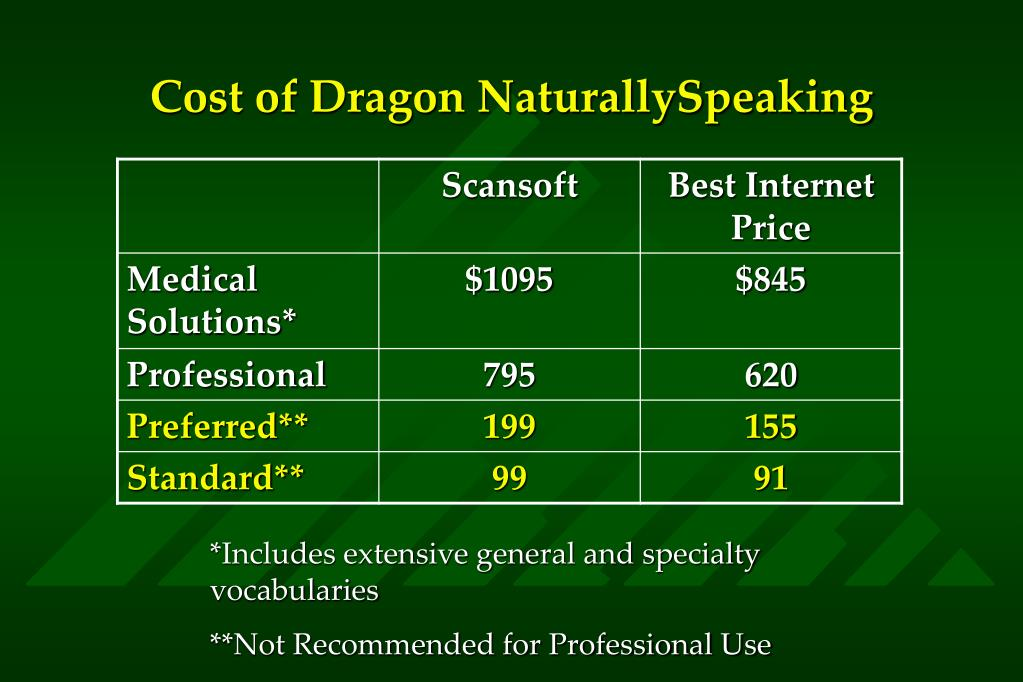 Cost of Dragon NaturallySpeaking