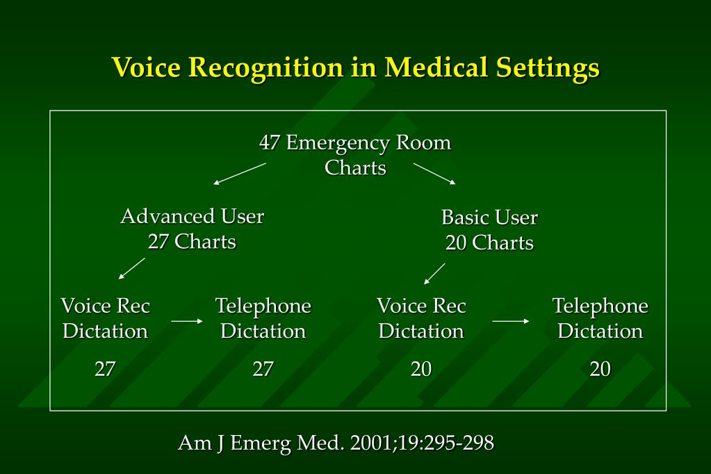 Voice Recognition in Medical Settings