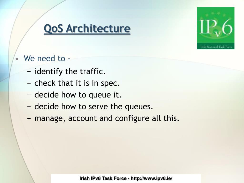 QoS Architecture