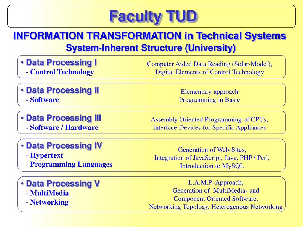 Faculty TUD