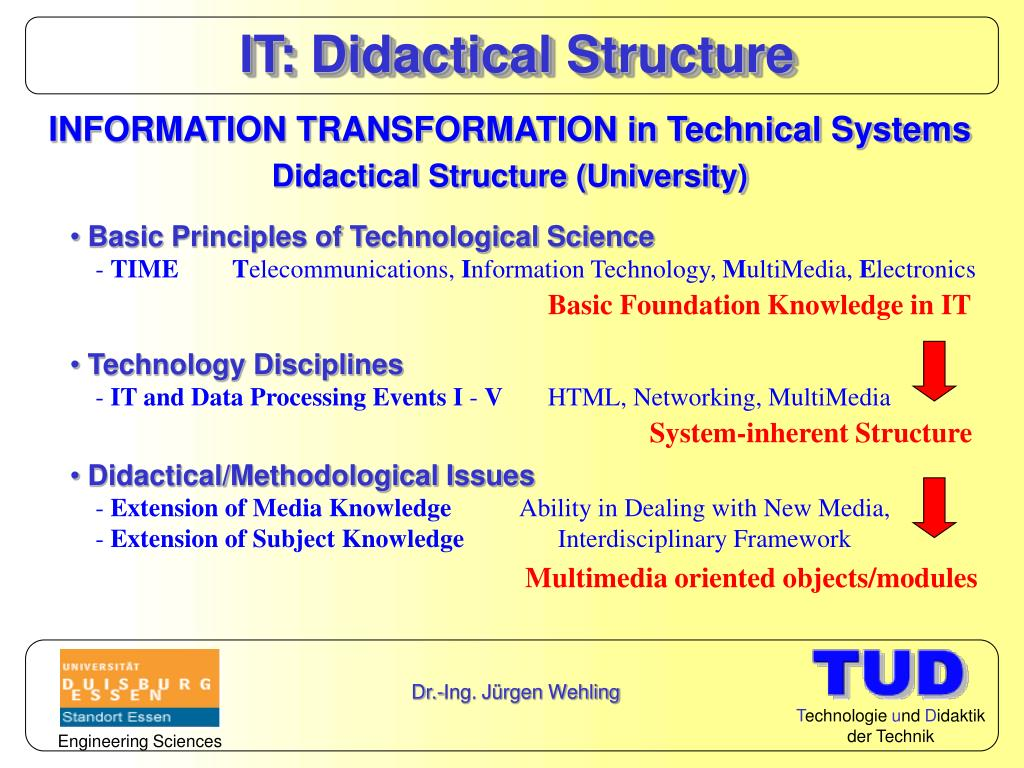 IT: Didactical Structure