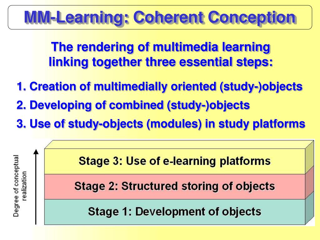 MM-Learning: Coherent Conception