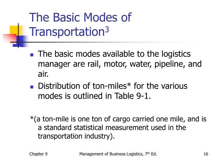 The Basic Modes of Transportation