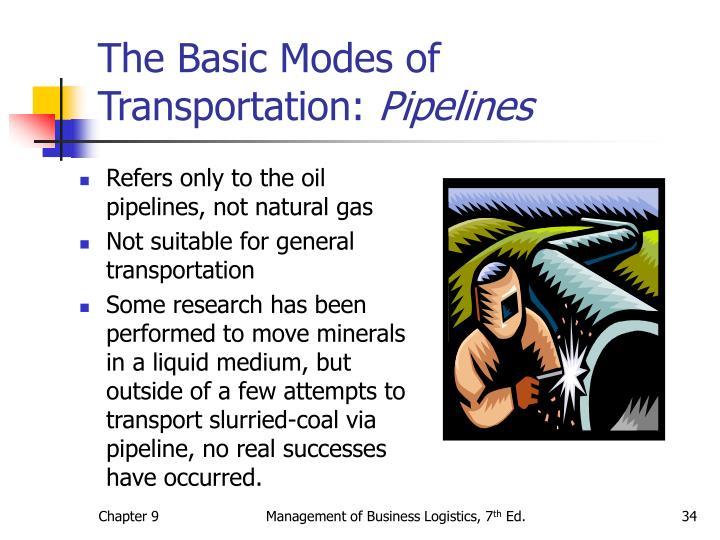 The Basic Modes of Transportation:
