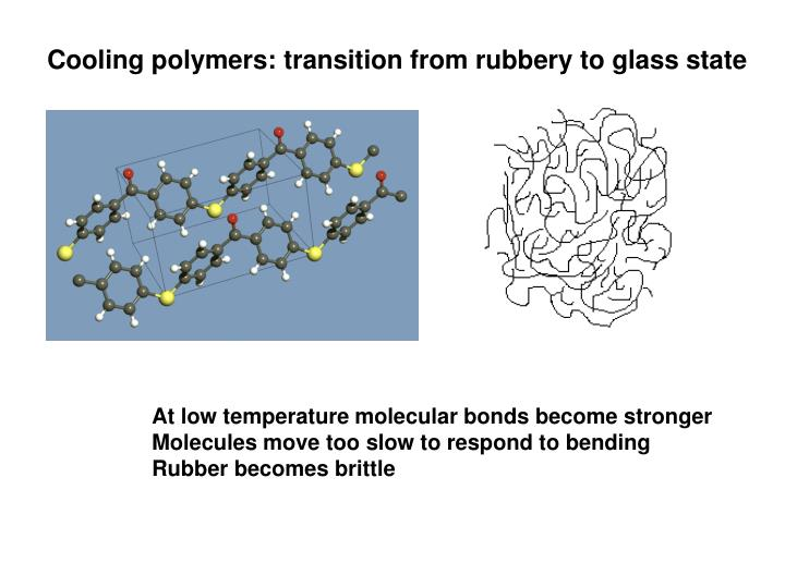 Cooling polymers: transition from rubbery to glass state