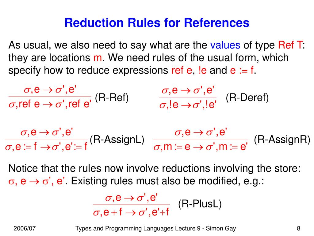 Reduction Rules for References