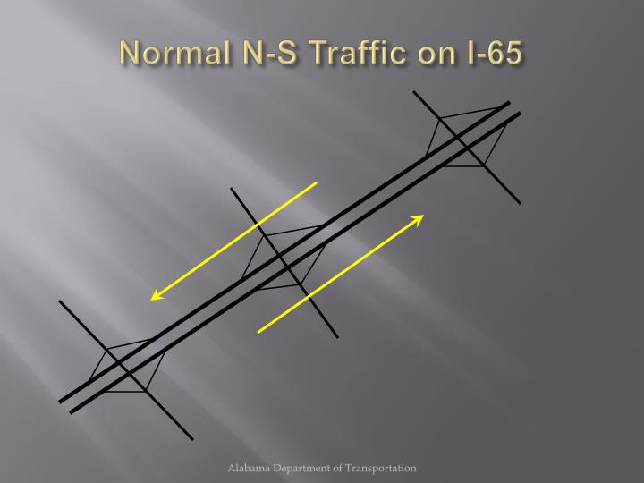 Normal N-S Traffic on I-65