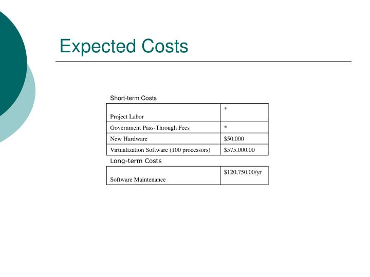 Expected Costs