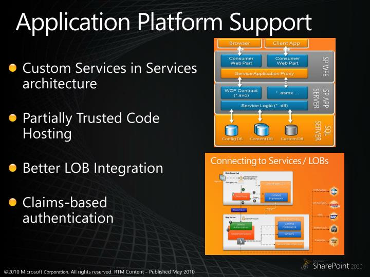 Application Platform Support
