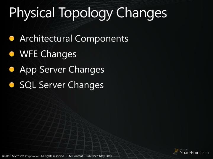 Physical Topology Changes