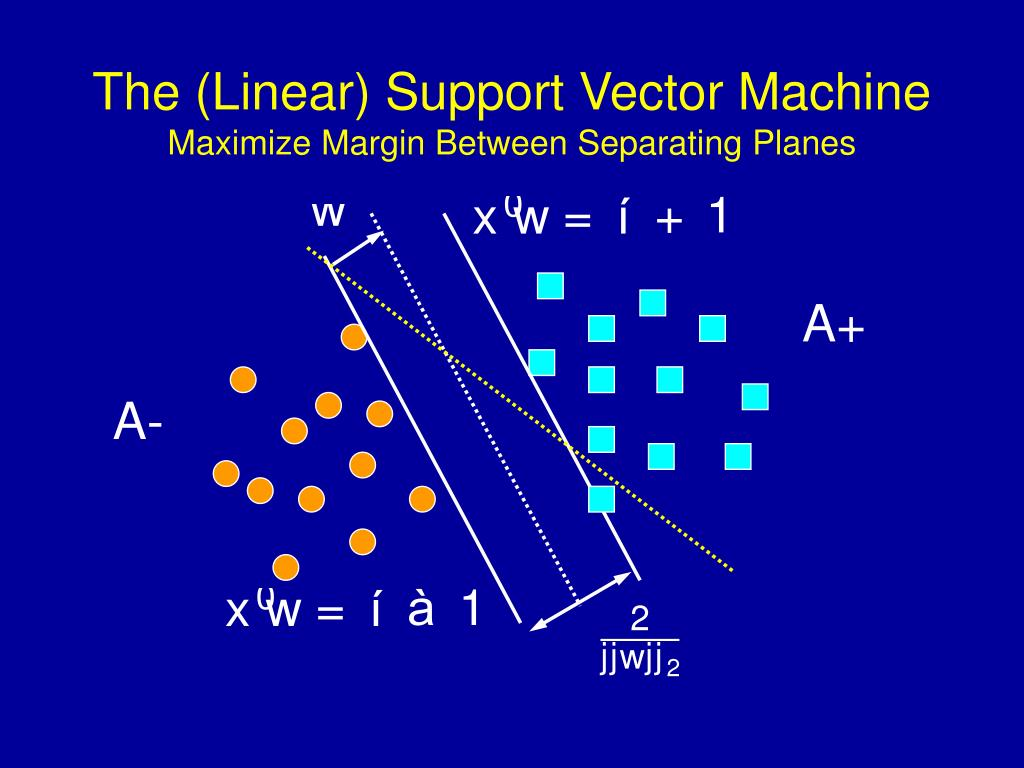 The (Linear) Support Vector Machine