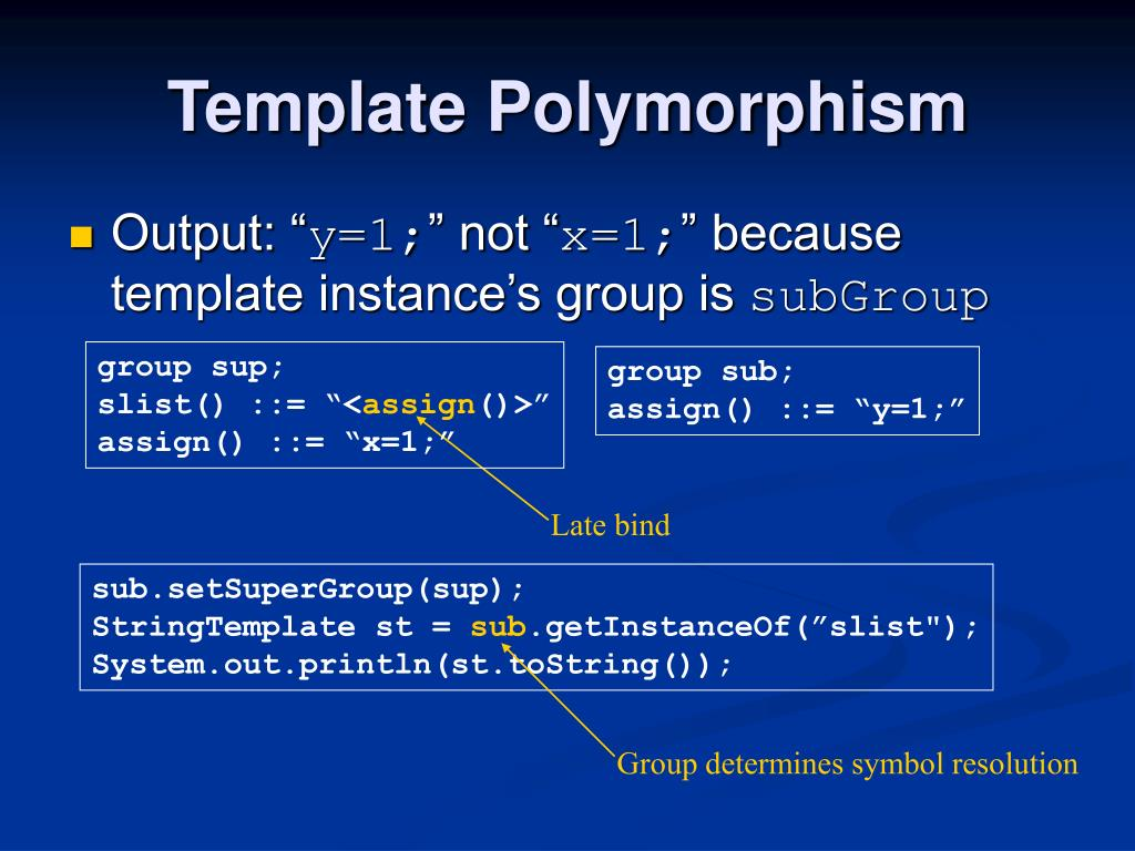 Template Polymorphism