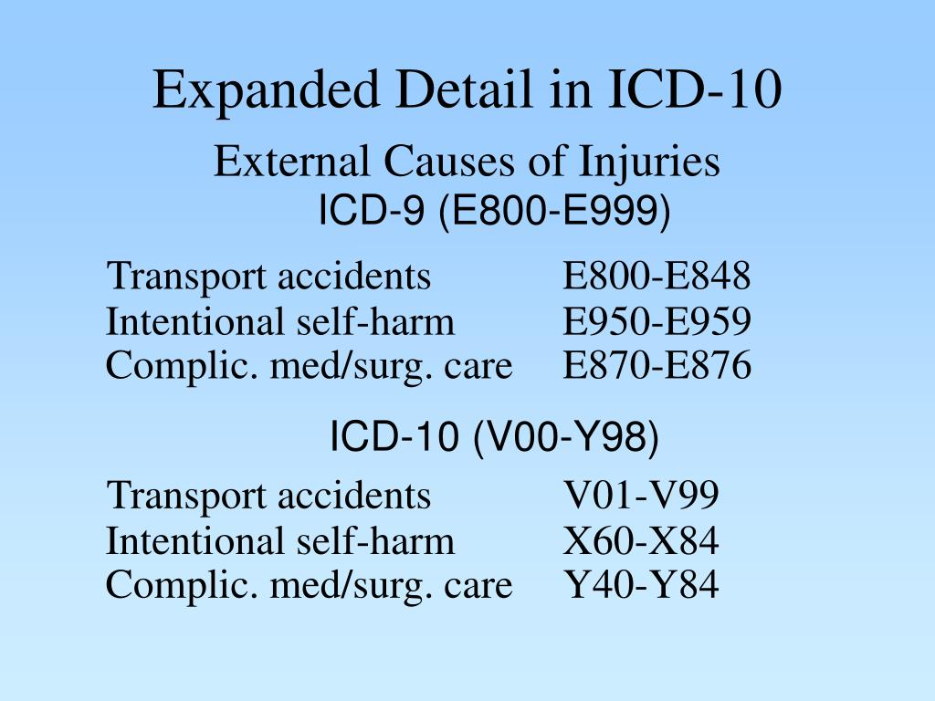 Expanded Detail in ICD-10