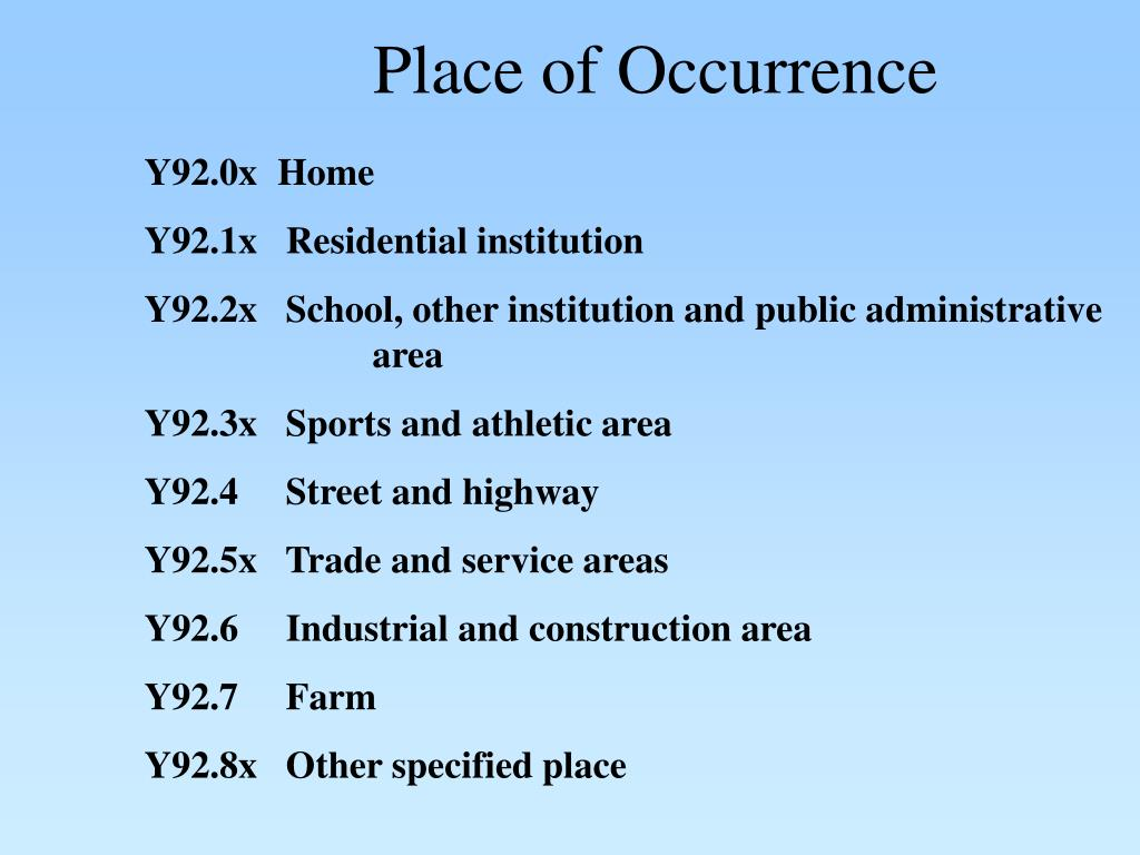 Place of Occurrence