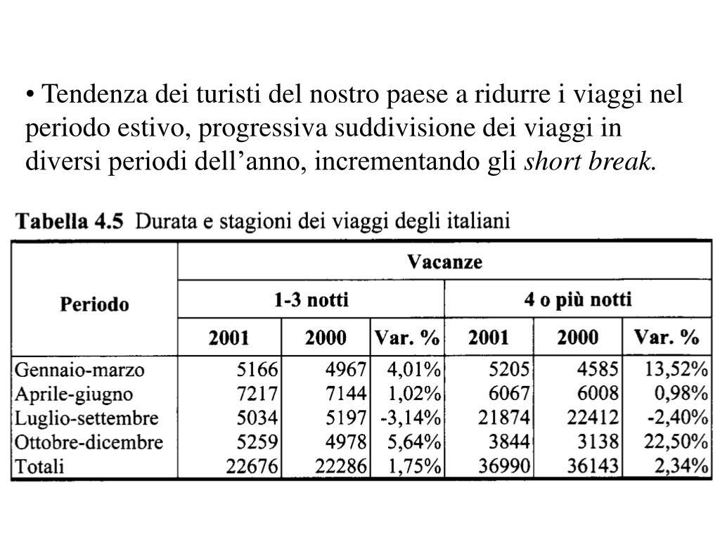 Tendenza dei turisti del nostro paese a ridurre i viaggi nel periodo estivo, progressiva suddivisione dei viaggi in diversi periodi dell'anno, incrementando gli