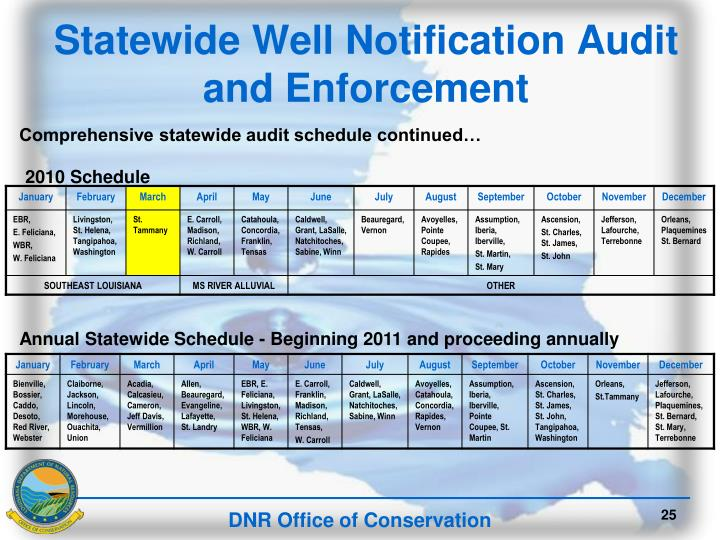 Statewide Well Notification Audit and Enforcement